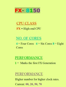 AMD CPU (FX-8150)