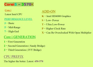 Intel CPU (Corei5-3570K)